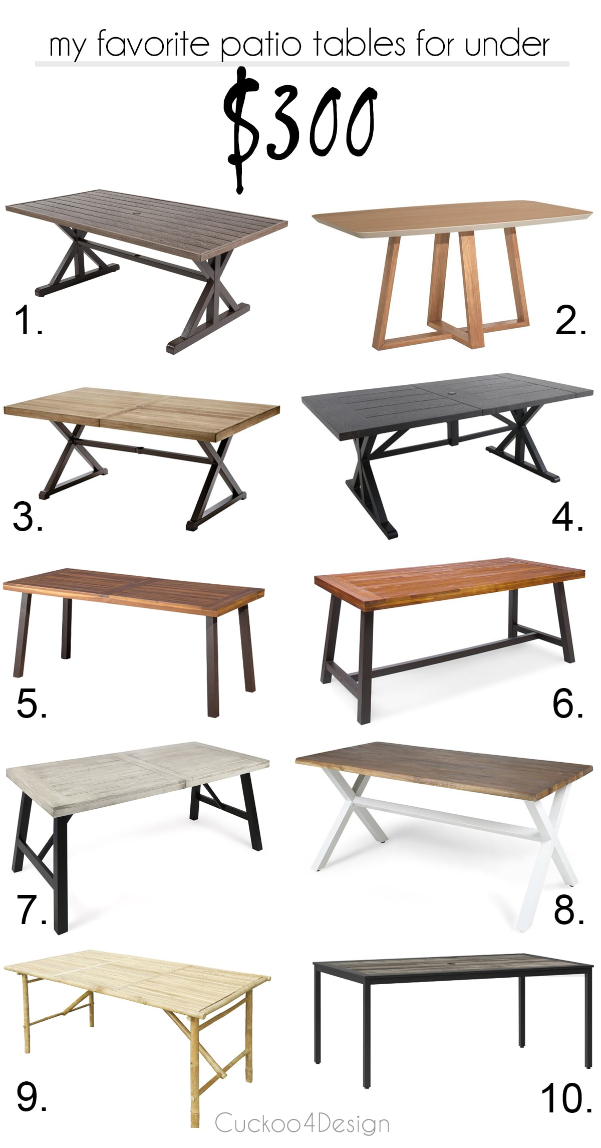 cheap patio tables for under $300